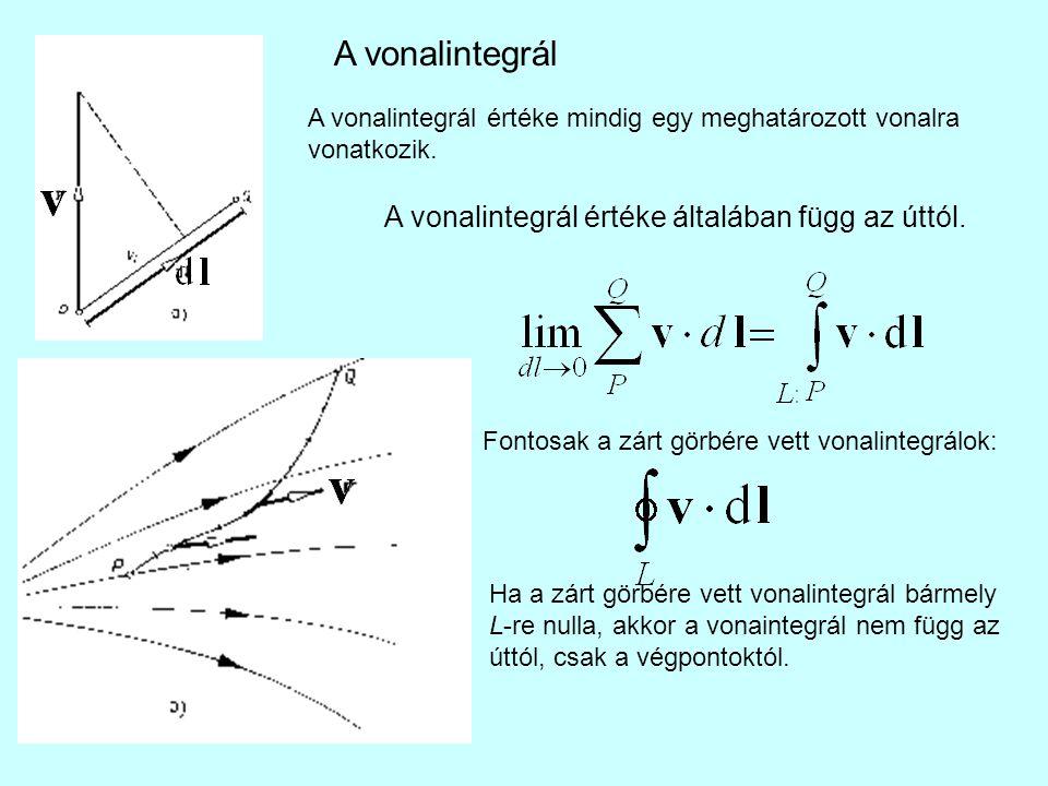 A vonalintegrál A vonalintegrál értéke mindig egy meghatározott vonalra vonatkozik. A vonalintegrál értéke általában függ az úttól. Fontosak a zárt gö