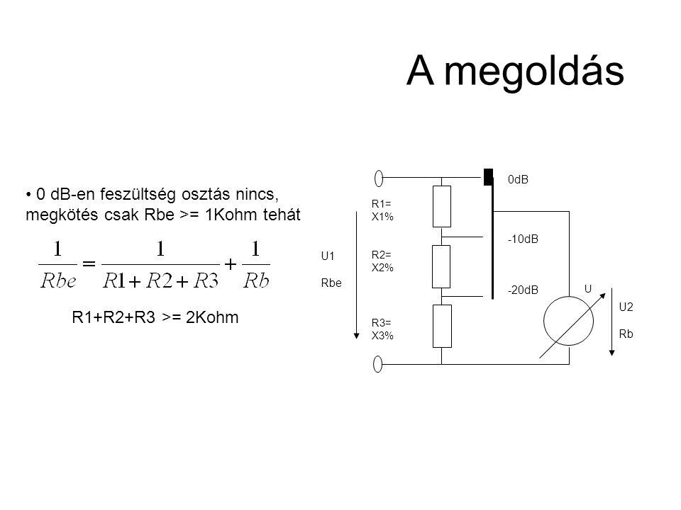 0 dB-en feszültség osztás nincs, megkötés csak Rbe >= 1Kohm tehát R1+R2+R3 >= 2Kohm A megoldás R1= X1% R2= X2% R3= X3% U 0dB -10dB -20dB U2 Rb U1 Rbe