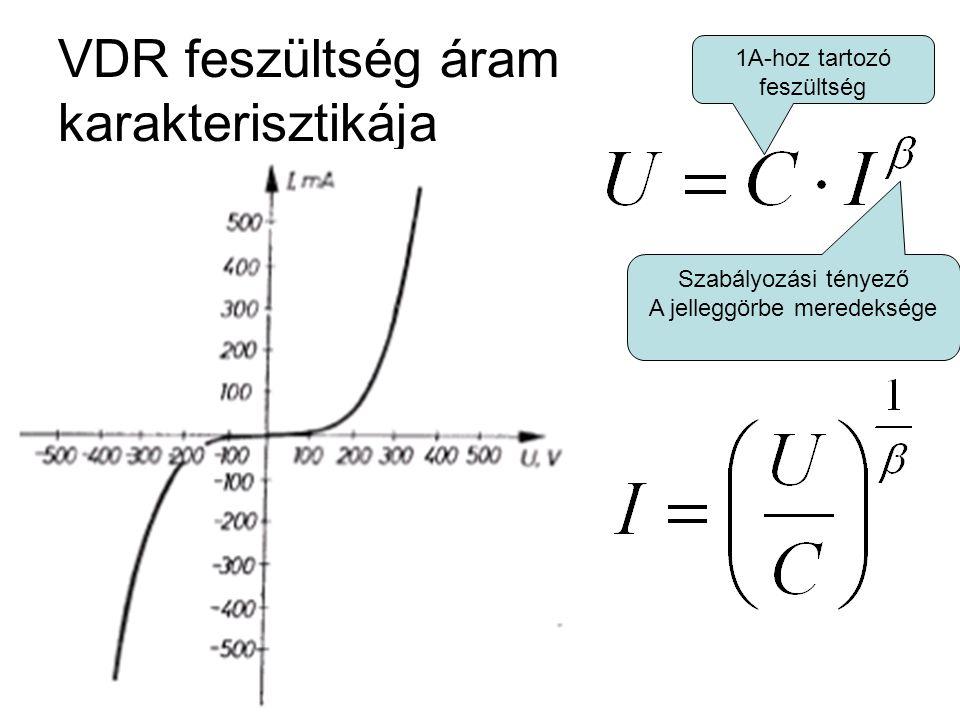 VDR feszültség áram karakterisztikája 1A-hoz tartozó feszültség Szabályozási tényező A jelleggörbe meredeksége
