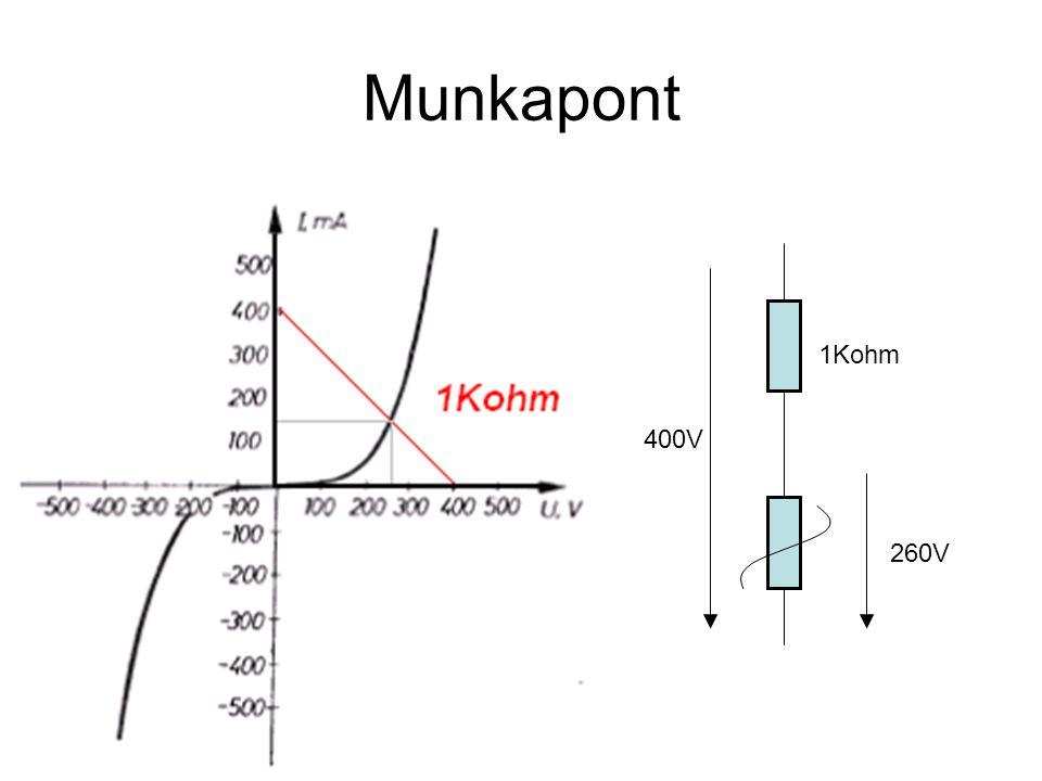 Munkapont 1Kohm 400V 260V