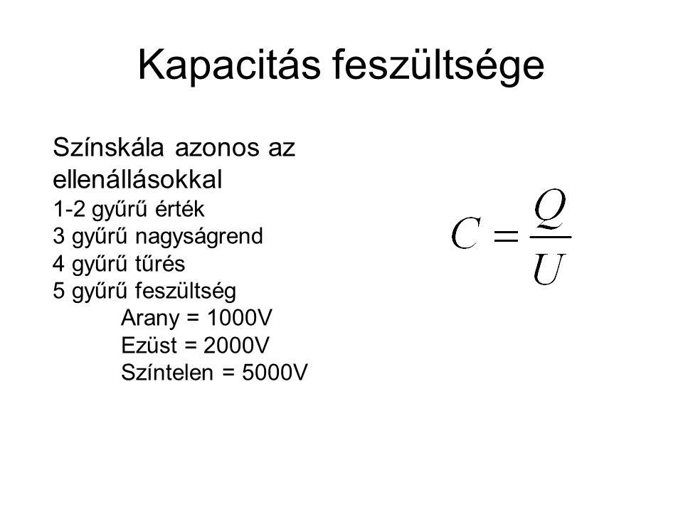 Kapacitás feszültsége Színskála azonos az ellenállásokkal 1-2 gyűrű érték 3 gyűrű nagyságrend 4 gyűrű tűrés 5 gyűrű feszültség Arany = 1000V Ezüst = 2