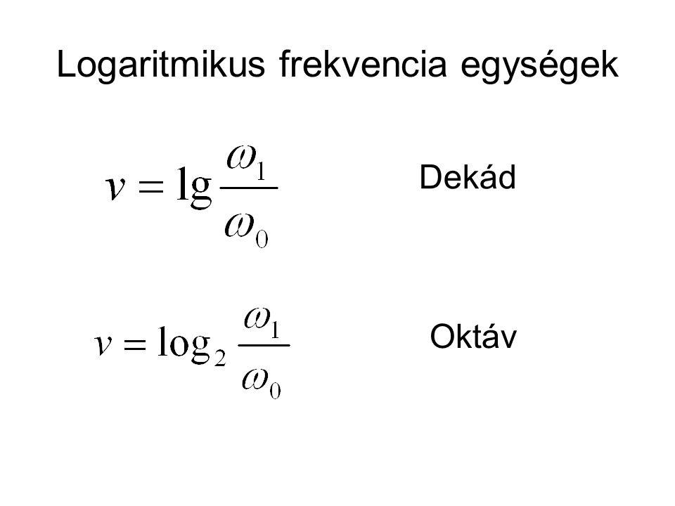 Logaritmikus frekvencia egységek Dekád Oktáv