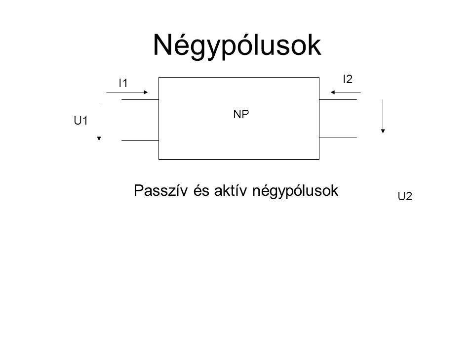 Négypólusok NP U1 U2 I1 I2 Passzív és aktív négypólusok