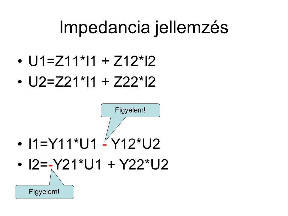 Impedancia jellemzés U1=Z11*I1 + Z12*I2 U2=Z21*I1 + Z22*I2 I1=Y11*U1 - Y12*U2 I2=-Y21*U1 + Y22*U2 Figyelem!