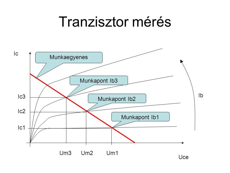 Tranzisztor mérés Uce Ic Ib Munkaegyenes Munkapont Ib1 Munkapont Ib2 Munkapont Ib3 Um3Um2Um1 Ic1 Ic2 Ic3