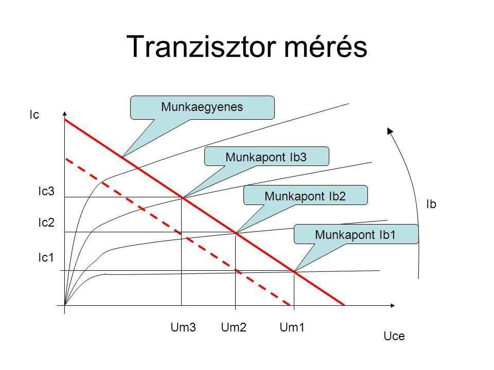 Tranzisztor mérés Uce Ic Ib Um3Um2Um1 Ic1 Ic2 Ic3 Munkaegyenes Munkapont Ib1 Munkapont Ib2 Munkapont Ib3