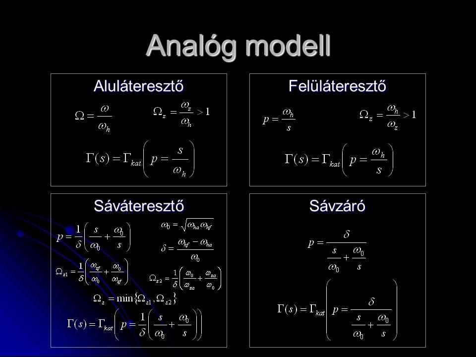 Analóg modell AluláteresztőFelüláteresztő SáváteresztőSávzáró