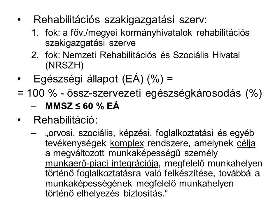 Rehabilitációs szakigazgatási szerv: 1.fok: a főv./megyei kormányhivatalok rehabilitációs szakigazgatási szerve 2.fok: Nemzeti Rehabilitációs és Szoci