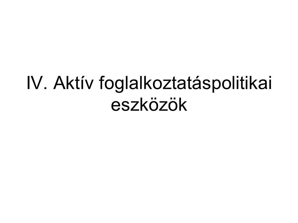 IV. Aktív foglalkoztatáspolitikai eszközök
