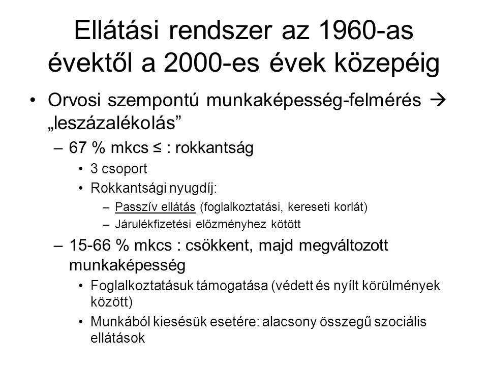 """Ellátási rendszer az 1960-as évektől a 2000-es évek közepéig Orvosi szempontú munkaképesség-felmérés  """"leszázalékolás"""" –67 % mkcs ≤ : rokkantság 3 cs"""