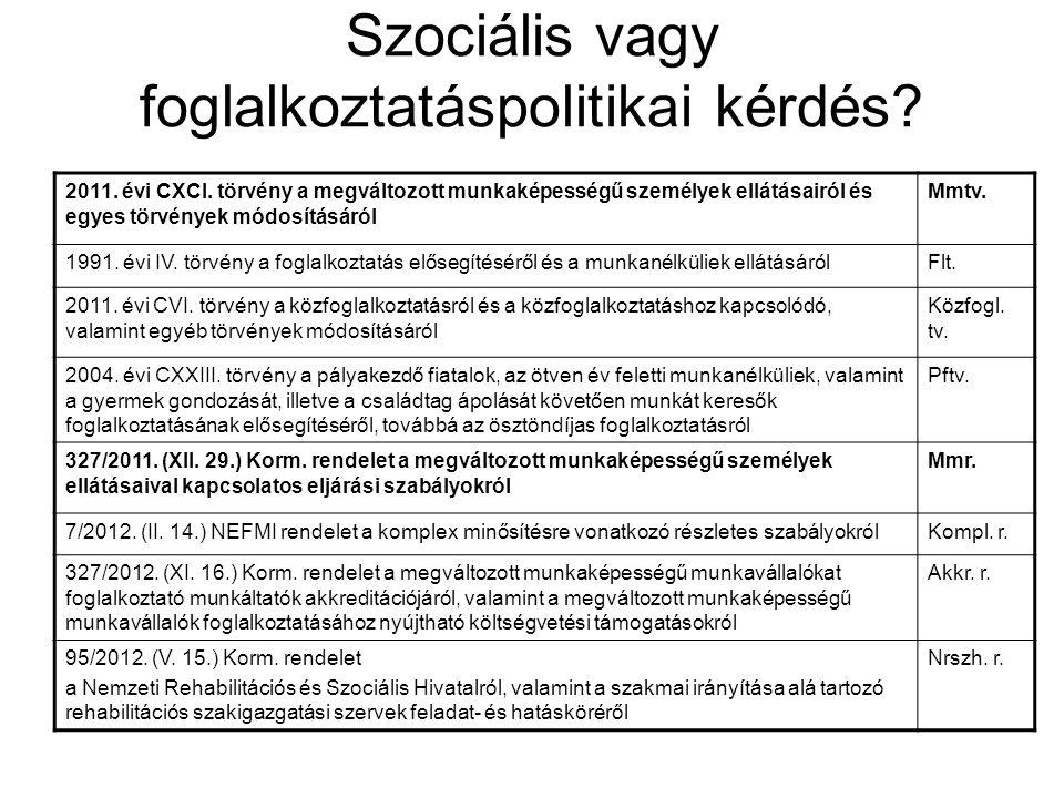 Szociális vagy foglalkoztatáspolitikai kérdés? 2011. évi CXCI. törvény a megváltozott munkaképességű személyek ellátásairól és egyes törvények módosít