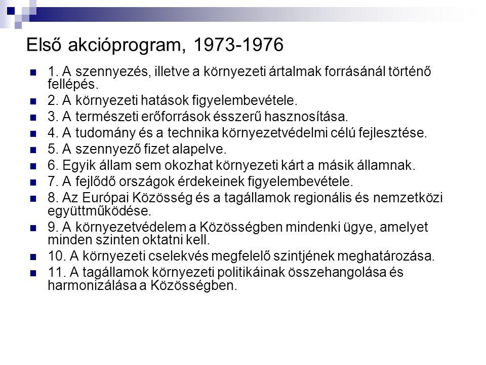 Első akcióprogram, 1973-1976 1.