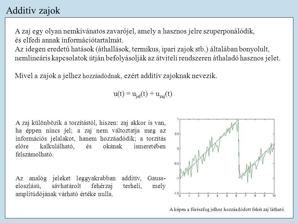 Zajok effektív értéke Ha egy l nagyságú egyenáramú jelre egy s szórású Gauss eloszlású zaj szuperponálódik, akkor e jel teljesítménye: (l +x) 2 G(x)dx= l 2 +s 2 =P = +P ~ A jel teljesítménye az egyen- és váltakozóteljesítmények összege.