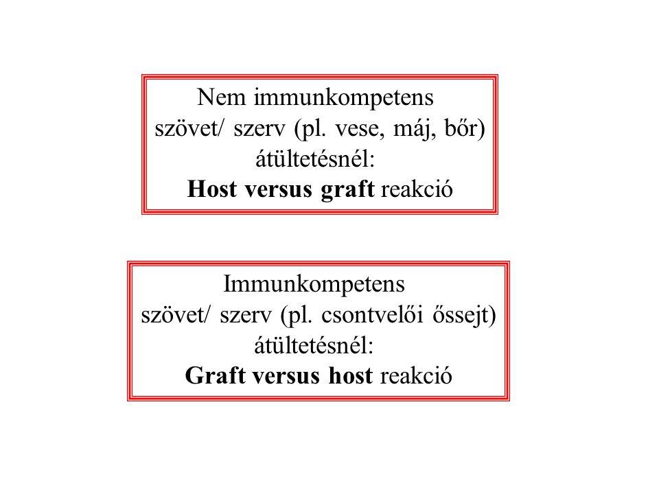 Nem immunkompetens szövet/ szerv (pl. vese, máj, bőr) átültetésnél: Host versus graft reakció Immunkompetens szövet/ szerv (pl. csontvelői őssejt) átü
