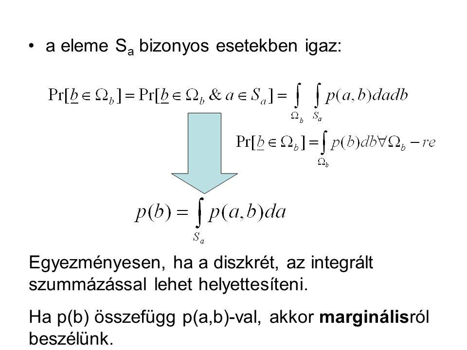 a eleme S a bizonyos esetekben igaz: Egyezményesen, ha a diszkrét, az integrált szummázással lehet helyettesíteni.