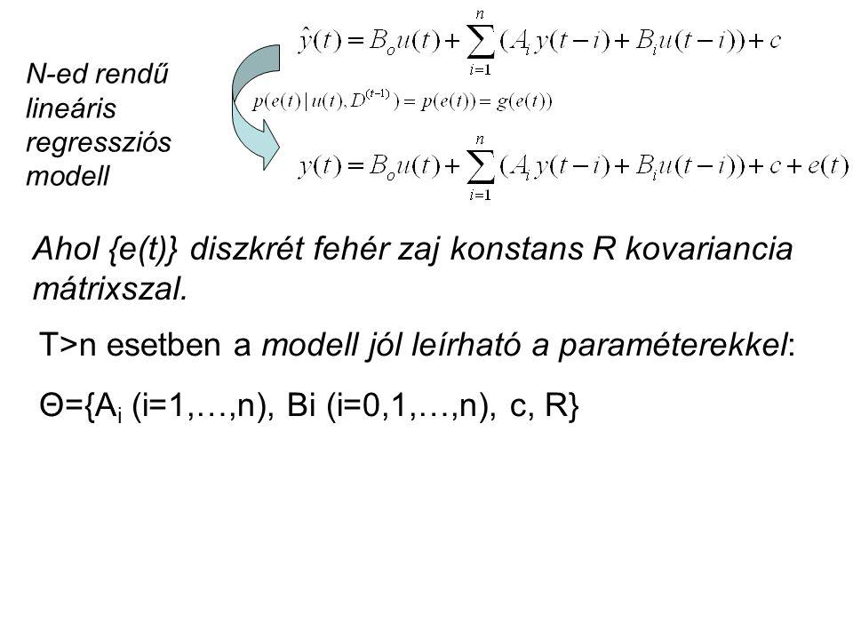 N-ed rendű lineáris regressziós modell Ahol {e(t)} diszkrét fehér zaj konstans R kovariancia mátrixszal.