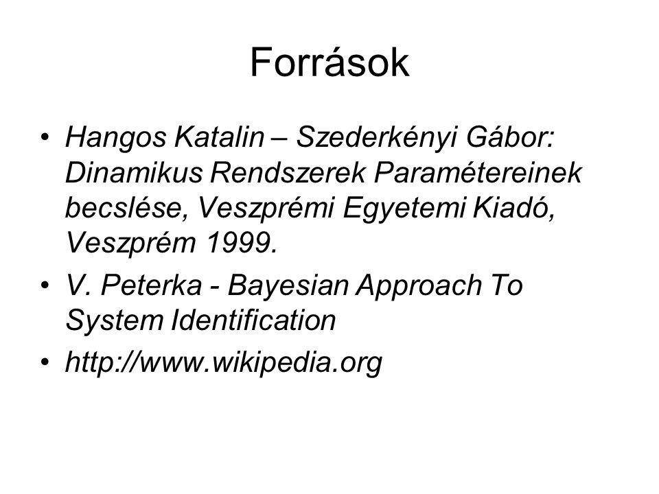 Források Hangos Katalin – Szederkényi Gábor: Dinamikus Rendszerek Paramétereinek becslése, Veszprémi Egyetemi Kiadó, Veszprém 1999.