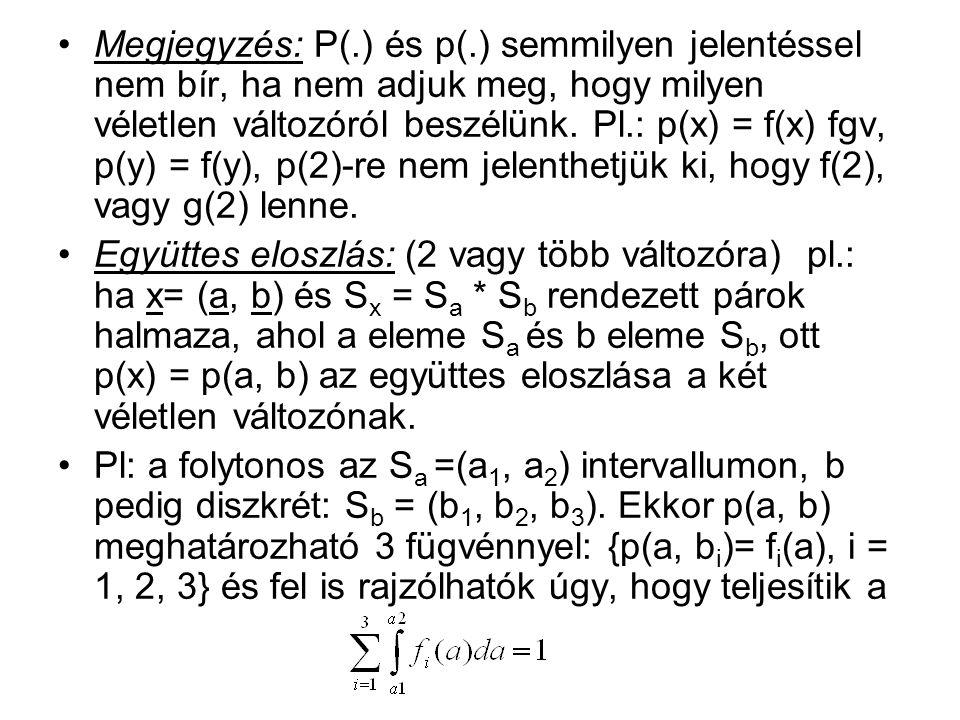 N db együttes valségi eloszlás: x 1, x 2,…, x n és alkalmazzuk: p(a,b)= p(a|b)p(b) –t: p(x N,x N-1,…,x 1 )=p(x N |x N-1,…,x 1 )* p(x N-1,x N-2 …,x 1 )= p(x N |x N-1,…,x 1 )* p(x N-1,x N-2 …,x 1 )* p(x N-2,…,x 1 ) és N lépés után a láncszabályból következik: p(x N-1,x N-2 …,x 1 )= A láncszabály tehát a feltételes és együttes sűrűségfüggvényekre vonatkozó összefüggés általánosítása több (N) valószínűségi változóra.