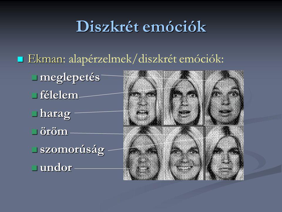 Hallás-teszt