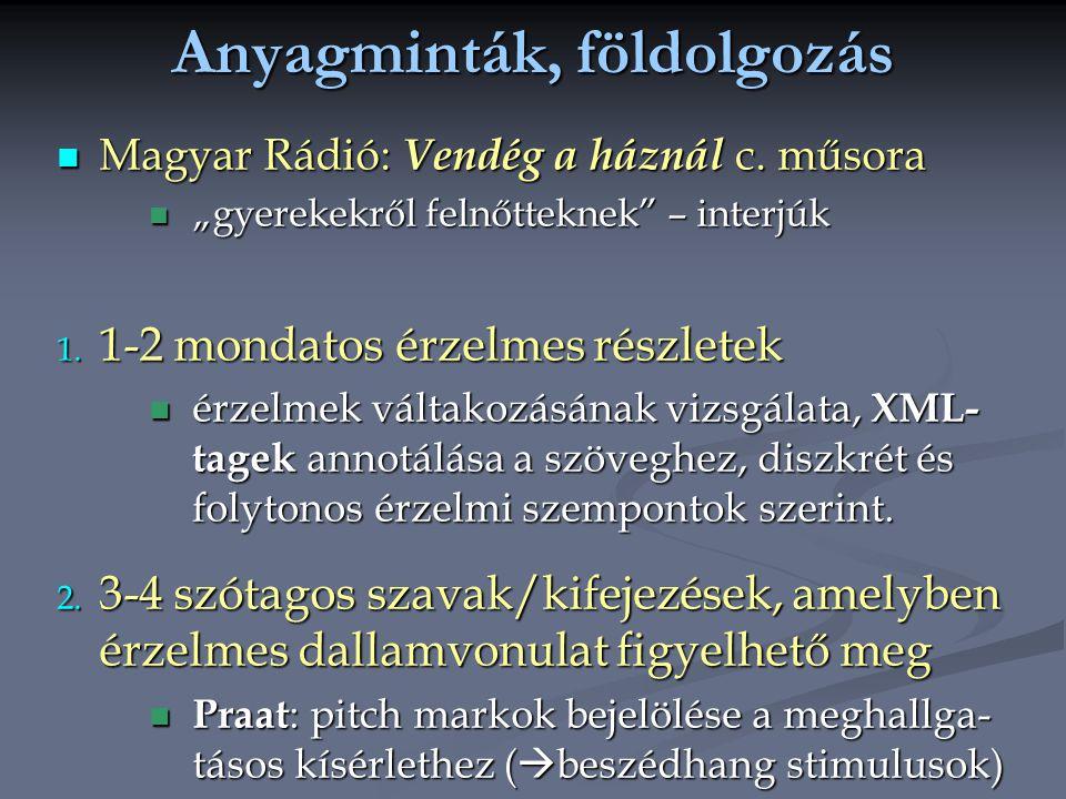 Anyagminták, földolgozás Magyar Rádió: Vendég a háznál c.