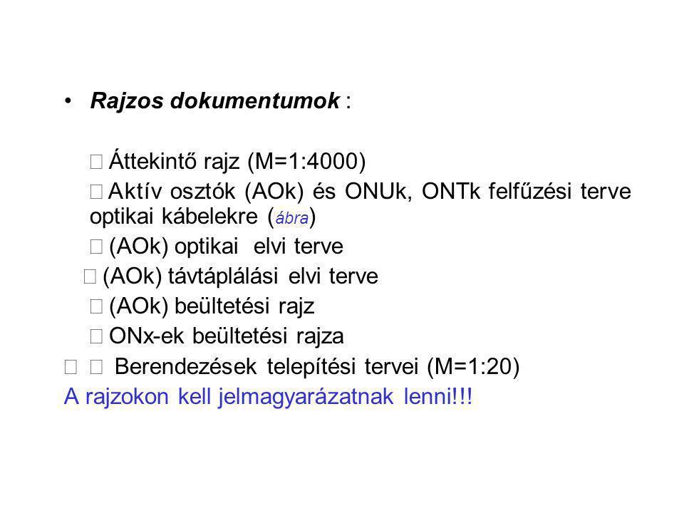 Rajzos dokumentumok :  Áttekintő rajz (M=1:4000)  Aktív osztók (AOk) és ONUk, ONTk felfűzési terve optikai kábelekre ( ábra )  (AOk) optikai elvi t