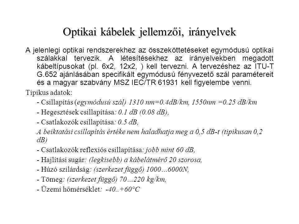 Optikai kábelek jellemzői, irányelvek A jelenlegi optikai rendszerekhez az összeköttetéseket egymódusú optikai szálakkal tervezik. A létesítésekhez az