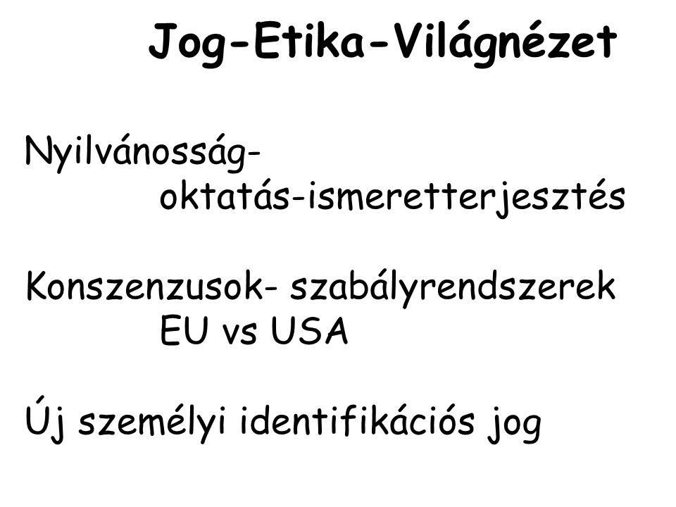 Nyilvánosság- oktatás-ismeretterjesztés Konszenzusok- szabályrendszerek EU vs USA Új személyi identifikációs jog Jog-Etika-Világnézet