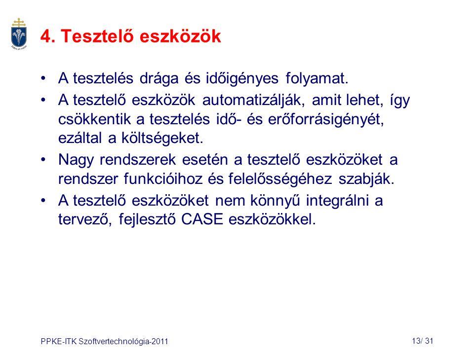 PPKE-ITK Szoftvertechnológia-201113/ 32 Tesztelő eszközrendszer Forráskód Dinamikus elemző Futtatási jelentés Tesztadat Tesztelt program Teszt- eredmények Teszt menedzser Előrejelző Tesztadat- generátor Szimulátor Állomány össze- hasonlító Teszt- előrejelzések Teszteredmény jelentések Specifi- káció Jelentés- generátor