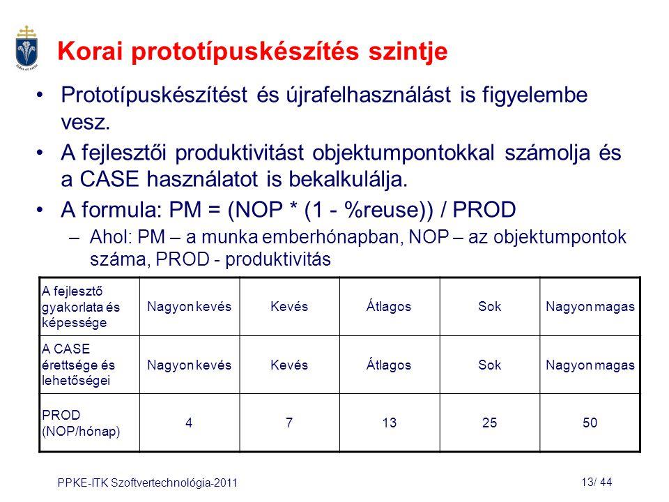 PPKE-ITK Szoftvertechnológia-201113/ 44 Korai prototípuskészítés szintje Prototípuskészítést és újrafelhasználást is figyelembe vesz.