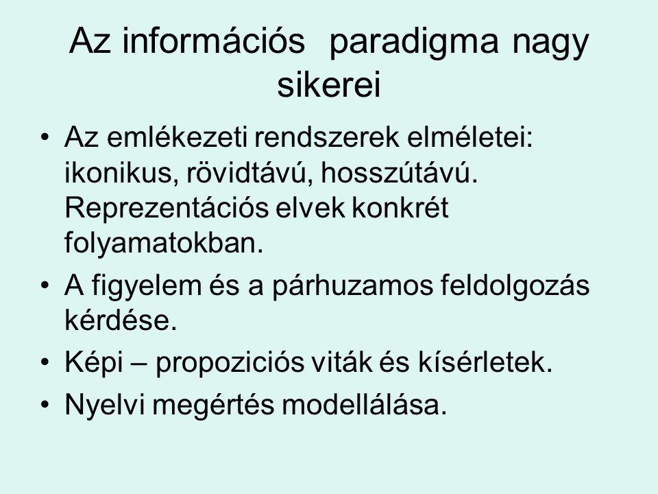 Az információs paradigma nagy sikerei Az emlékezeti rendszerek elméletei: ikonikus, rövidtávú, hosszútávú. Reprezentációs elvek konkrét folyamatokban.