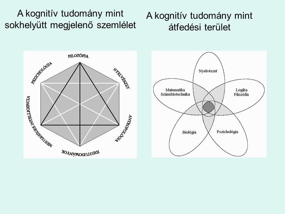 A kognitív tudomány mint átfedési terület A kognitív tudomány mint sokhelyütt megjelenő szemlélet