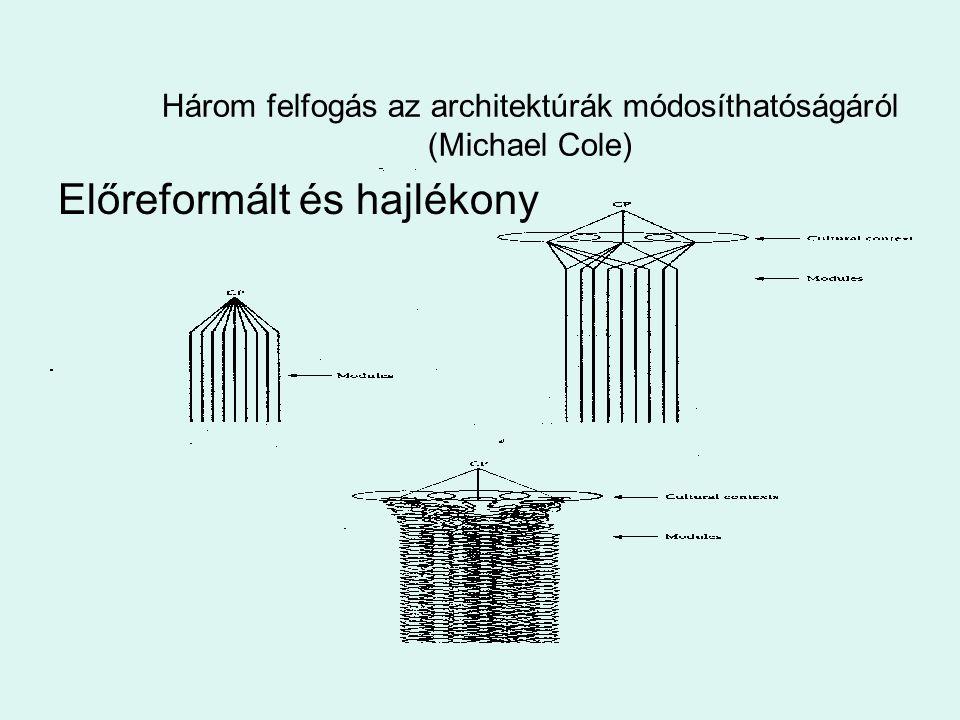 Három felfogás az architektúrák módosíthatóságáról (Michael Cole) Előreformált és hajlékony