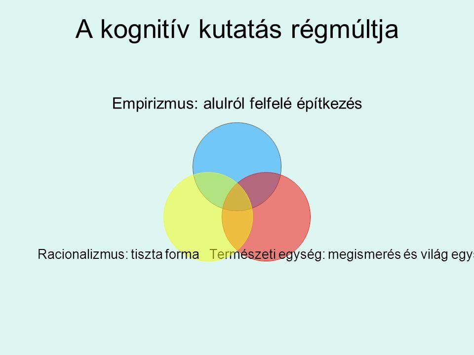 A kognitív kutatás régmúltja Empirizmus: alulról felfelé építkezés Természeti egység: megismerés és világ egysége Racionalizmus: tiszta forma