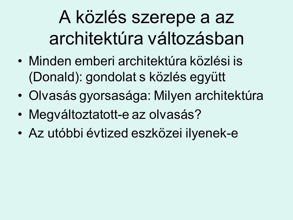 A közlés szerepe a az architektúra változásban Minden emberi architektúra közlési is (Donald): gondolat s közlés együtt Olvasás gyorsasága: Milyen arc