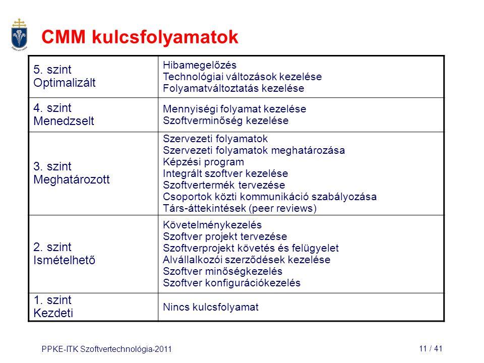 PPKE-ITK Szoftvertechnológia-201111 / 41 CMM kulcsfolyamatok 5. szint Optimalizált Hibamegelőzés Technológiai változások kezelése Folyamatváltoztatás