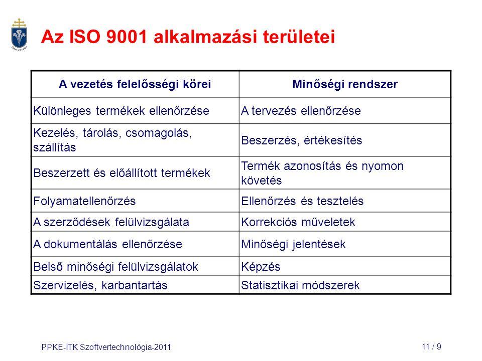 PPKE-ITK Szoftvertechnológia-201111 / 10 Az ISO 9000 tanúsítvány A vonatkozó minőségi szabványokat és eljárásokat a szervezet minőségi kézikönyvében kell lefektetni.