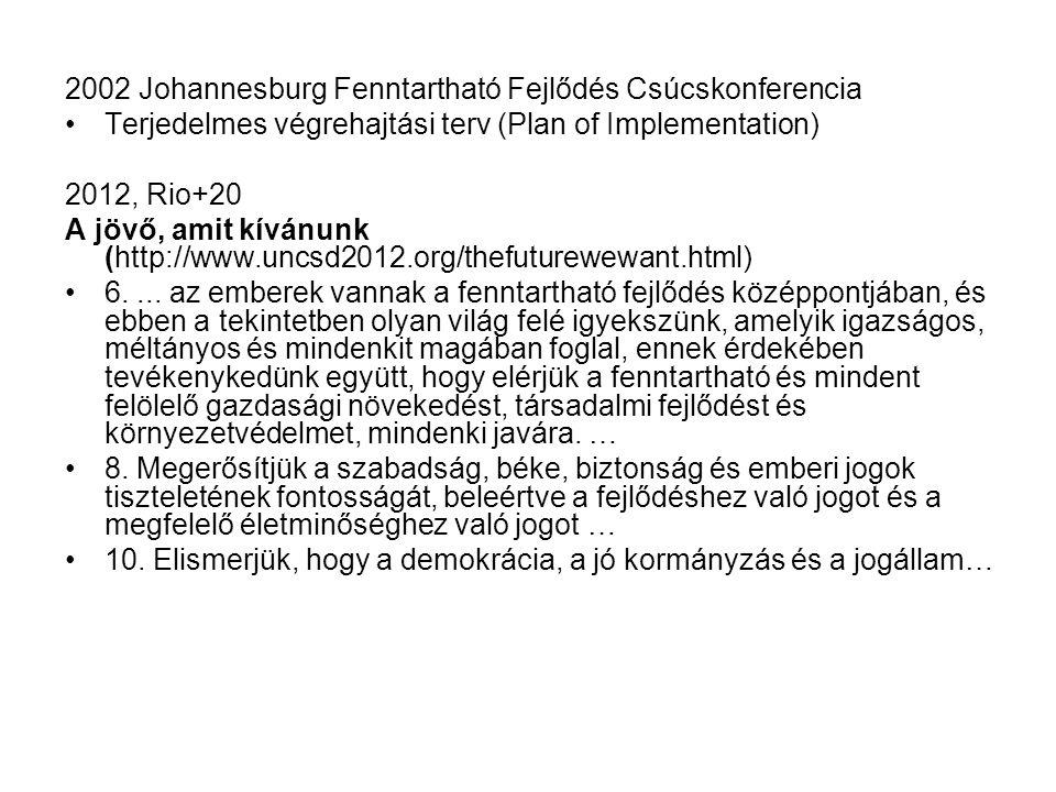 2002 Johannesburg Fenntartható Fejlődés Csúcskonferencia Terjedelmes végrehajtási terv (Plan of Implementation) 2012, Rio+20 A jövő, amit kívánunk (ht
