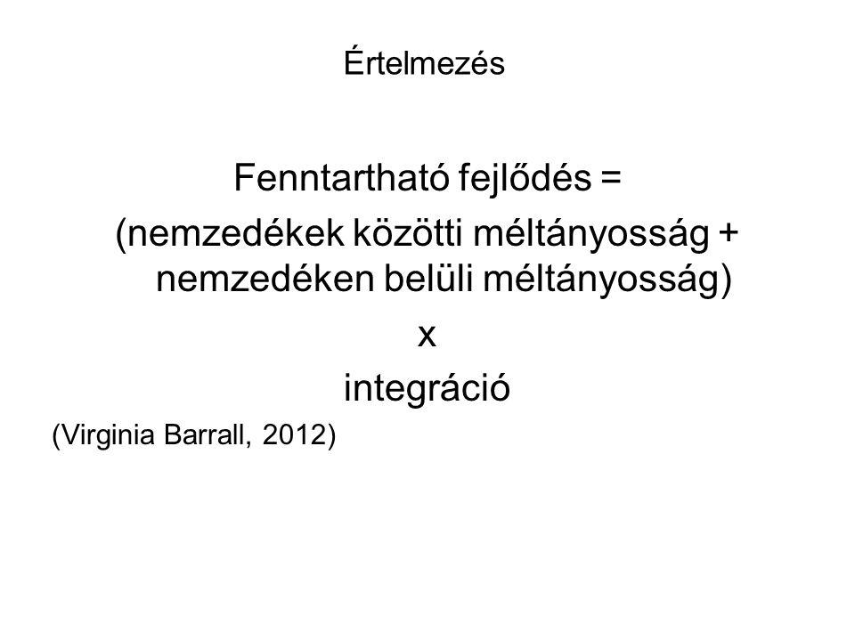 Értelmezés Fenntartható fejlődés = (nemzedékek közötti méltányosság + nemzedéken belüli méltányosság) x integráció (Virginia Barrall, 2012)