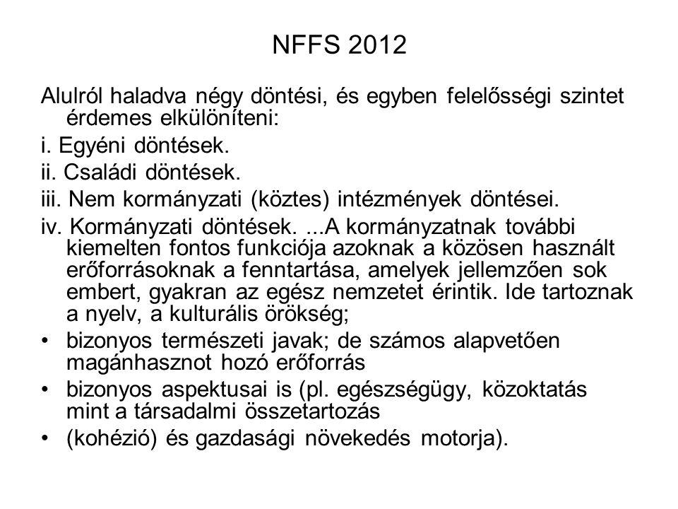 NFFS 2012 Alulról haladva négy döntési, és egyben felelősségi szintet érdemes elkülöníteni: i. Egyéni döntések. ii. Családi döntések. iii. Nem kormány