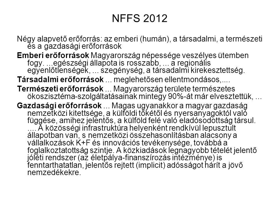NFFS 2012 Négy alapvető erőforrás: az emberi (humán), a társadalmi, a természeti és a gazdasági erőforrások Emberi erőforrások Magyarország népessége