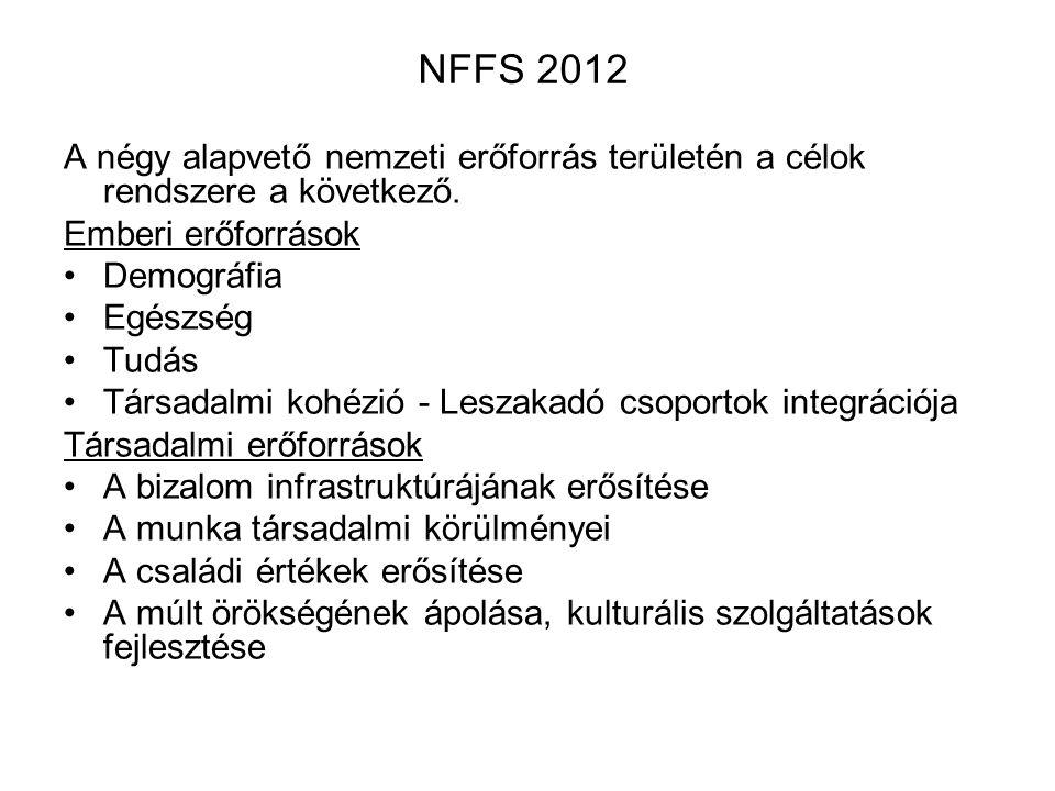 NFFS 2012 A négy alapvető nemzeti erőforrás területén a célok rendszere a következő. Emberi erőforrások Demográfia Egészség Tudás Társadalmi kohézió -
