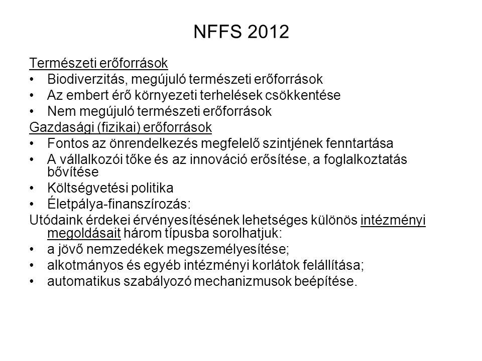 NFFS 2012 Természeti erőforrások Biodiverzitás, megújuló természeti erőforrások Az embert érő környezeti terhelések csökkentése Nem megújuló természet