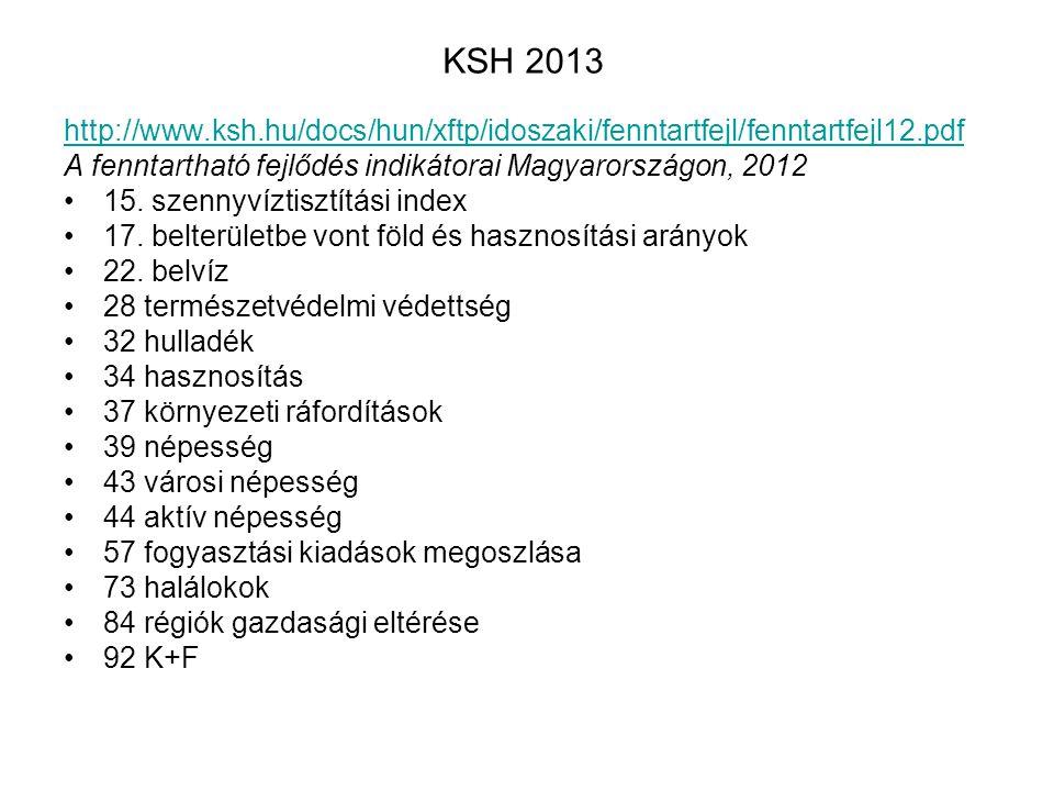 KSH 2013 http://www.ksh.hu/docs/hun/xftp/idoszaki/fenntartfejl/fenntartfejl12.pdf A fenntartható fejlődés indikátorai Magyarországon, 2012 15. szennyv