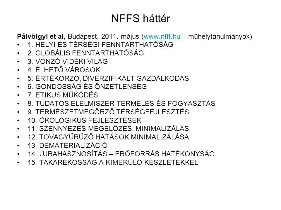 NFFS háttér Pálvölgyi et al, Budapest, 2011. május (www.nfft.hu – műhelytanulmányok)www.nfft.hu 1. HELYI ÉS TÉRSÉGI FENNTARTHATÓSÁG 2. GLOBÁLIS FENNTA