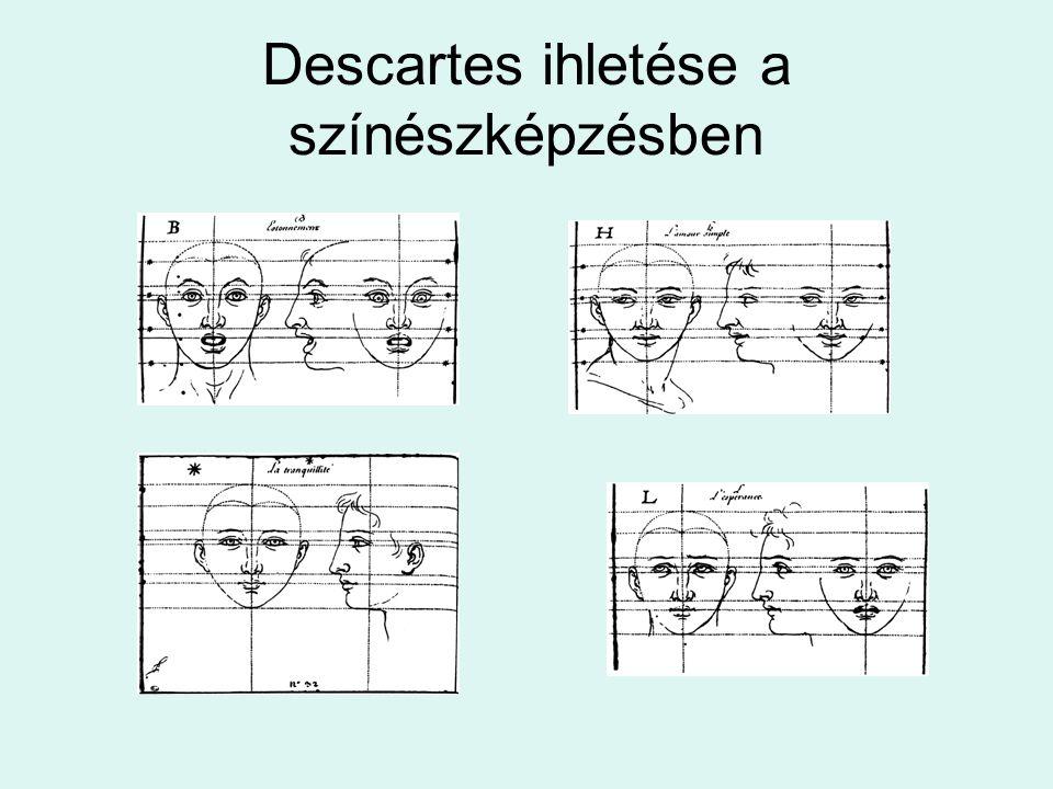 Descartes ihletése a színészképzésben