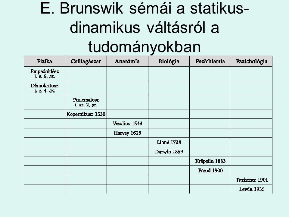 E. Brunswik sémái a statikus- dinamikus váltásról a tudományokban