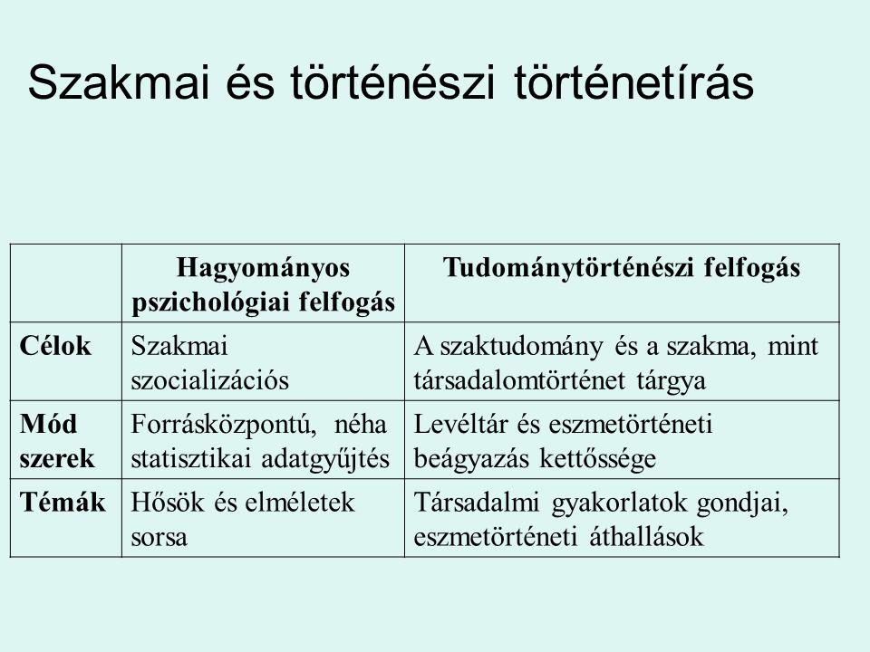 Szakmai és történészi történetírás Hagyományos pszichológiai felfogás Tudománytörténészi felfogás CélokSzakmai szocializációs A szaktudomány és a szak