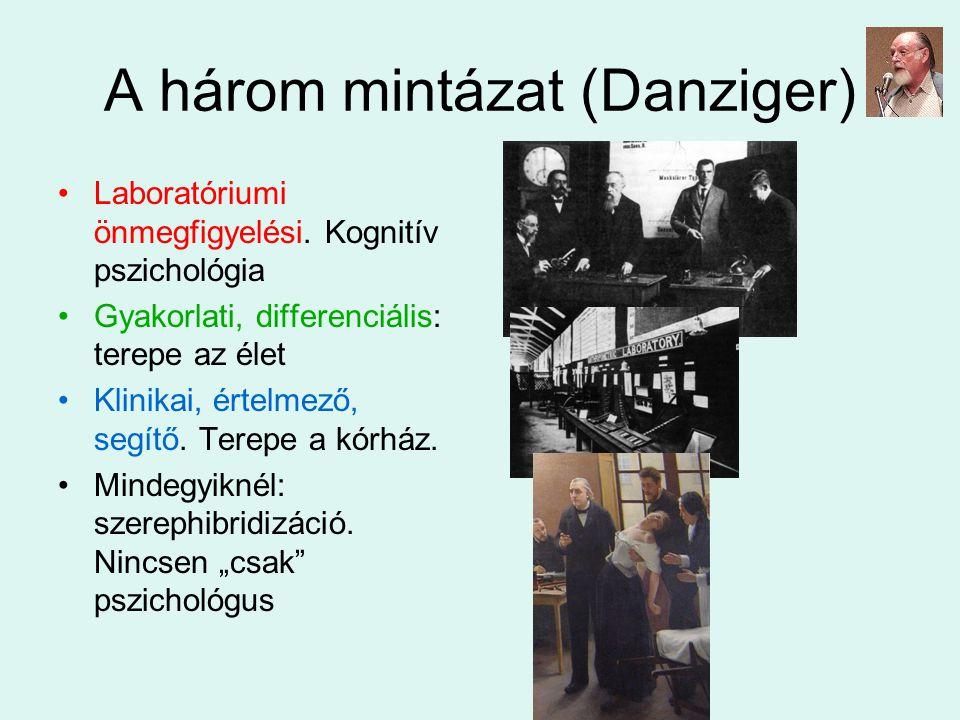 A három mintázat (Danziger) Laboratóriumi önmegfigyelési. Kognitív pszichológia Gyakorlati, differenciális: terepe az élet Klinikai, értelmező, segítő