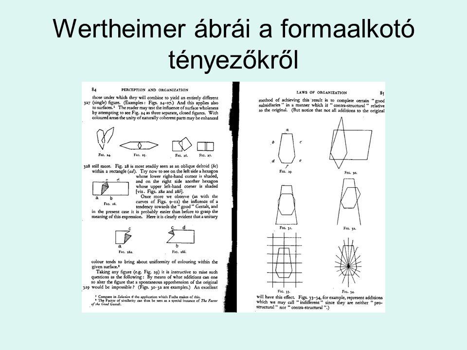 Wertheimer ábrái a formaalkotó tényezőkről