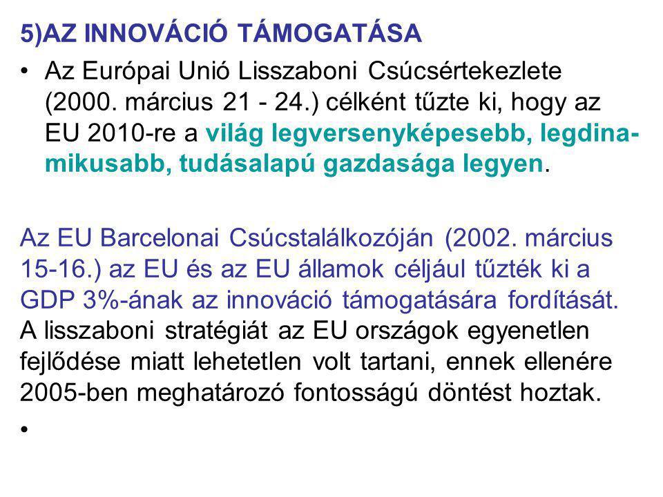5)AZ INNOVÁCIÓ TÁMOGATÁSA Az Európai Unió Lisszaboni Csúcsértekezlete (2000. március 21 - 24.) célként tűzte ki, hogy az EU 2010-re a világ legverseny